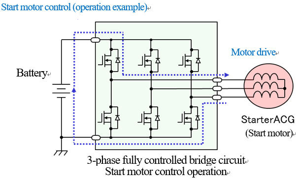 3-phase fully controlled bridge circuit Start motor control operation