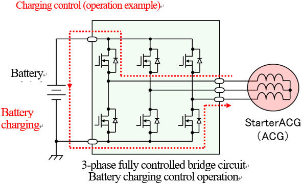 3-phase fully controlled bridge circuit Battery charging control operation