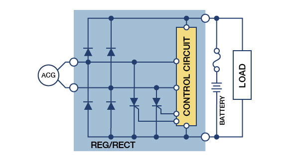 Single-Phase Short Regulator/Rectifier