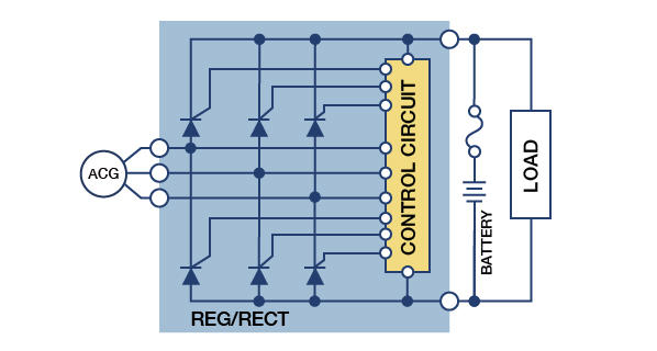 Three-Phase Open Regulator/Rectifier
