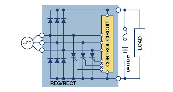 Three-Phase Short Regulator/Rectifier