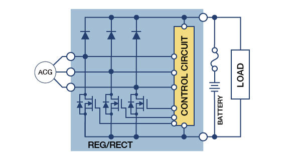 Three-Phase Short Regulator/Rectifier (FET)